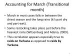accounting for march transitional month