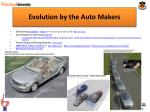 evolution by the auto makers