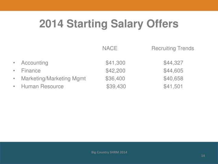 2014 Starting Salary Offers