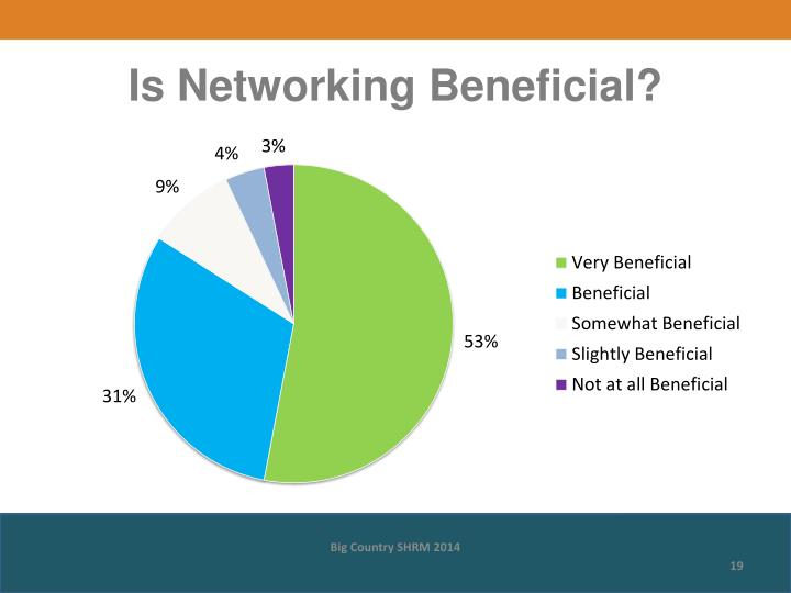 Is Networking Beneficial?