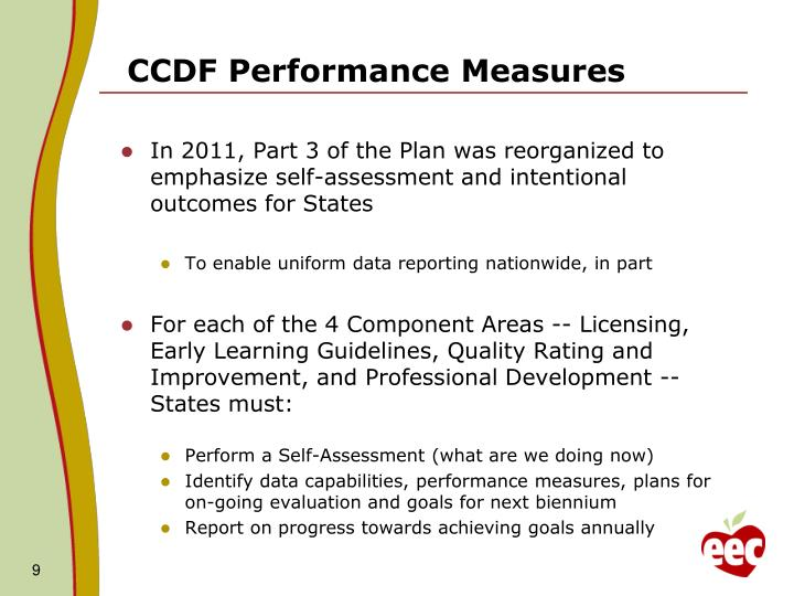 CCDF Performance Measures