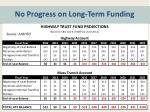 no progress on long term funding