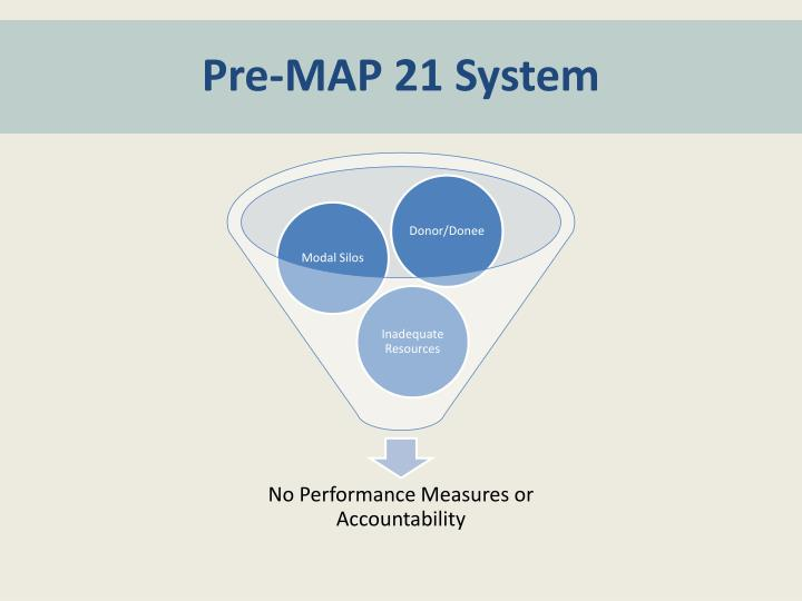 Pre-MAP 21 System