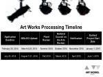 art works processing timeline