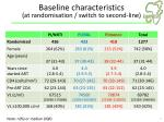 baseline characteristics at randomisation switch to second line