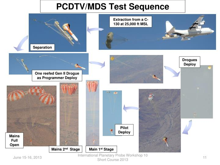 PCDTV/MDS Test Sequence