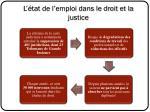 l tat de l emploi dans le droit et la justice