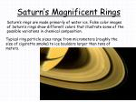 saturn s magnificent rings