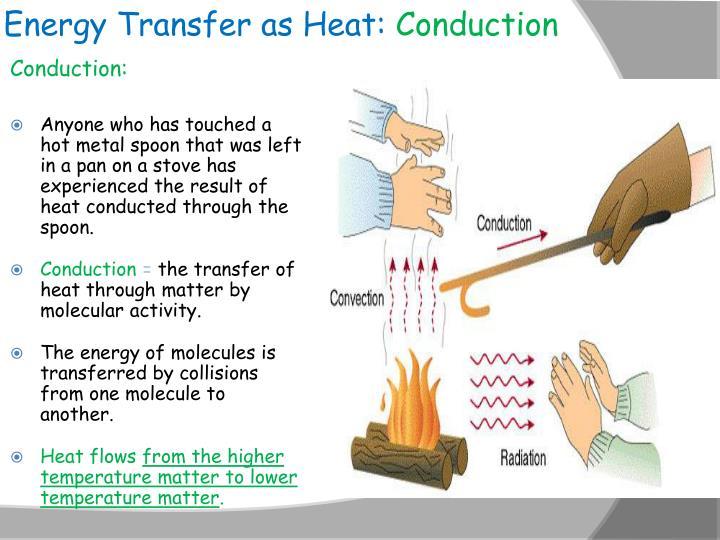 conduction heat transfer