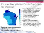 extreme precipitation events projections for wisconsin