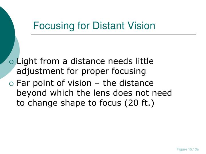 Focusing for Distant Vision