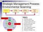 strategic management process environmental scanning