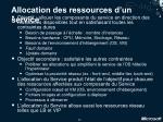 allocation des ressources d un service