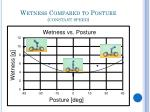 wetness compared to posture constant speed
