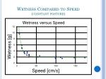wetness compared to speed constant posture