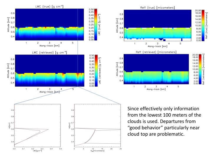 """Since effectively only information from the lowest 100 meters of the clouds is used. Departures from """"good behavior"""" particularly near cloud top are problematic."""