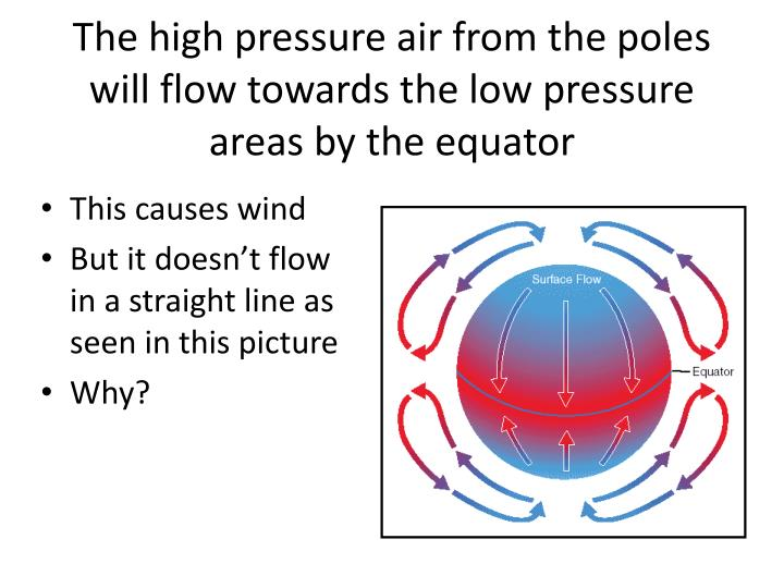 meteorology and high pressure area essay Meteorology is a branch of the atmospheric sciences which includes atmospheric chemistry and atmospheric physics, with a major focus on weather forecastingthe study of meteorology dates back millennia, though significant progress in meteorology did not occur until the 18th century.