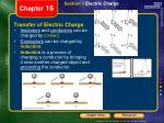 transfer of electric charge1
