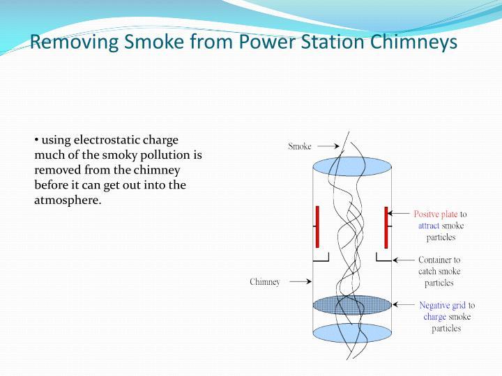 Removing Smoke from Power Station Chimneys