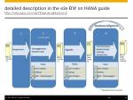 detailed description in the e2e bw on hana guide http help sap com nw73bwhana section2