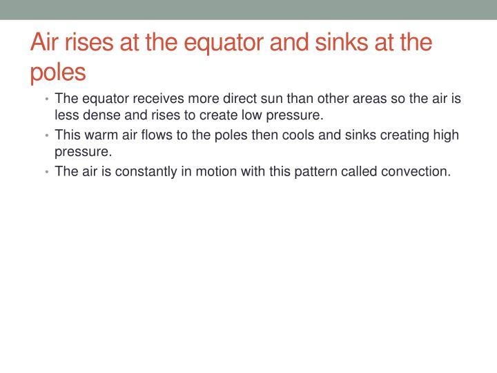 air rises at the equator and sinks at the poles n.