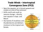 trade winds intertropical convergence zone itcz