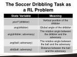 the soccer dribbling task as a rl problem3