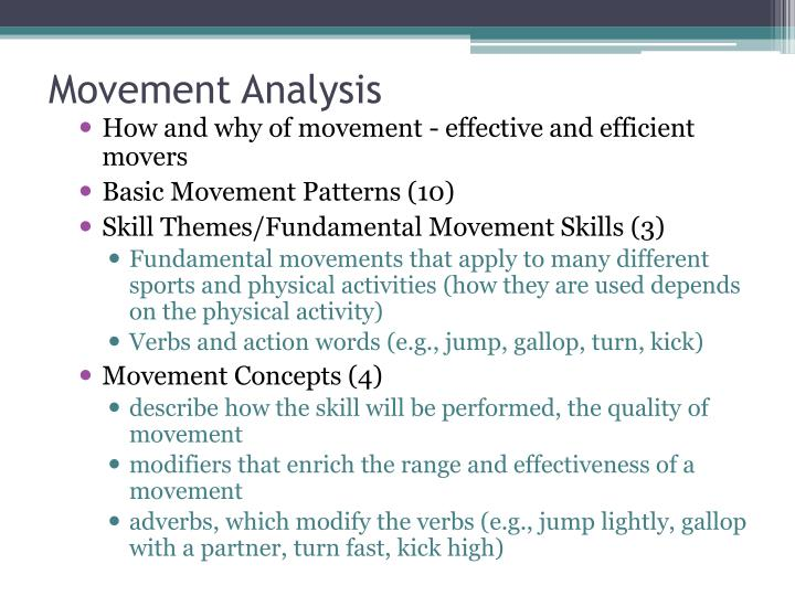 an analysis of the basic movement in sport Unit 11: analysis of sports performance unit code:  although learners may have covered the basic principles from the  the analysis should include sport-specific.