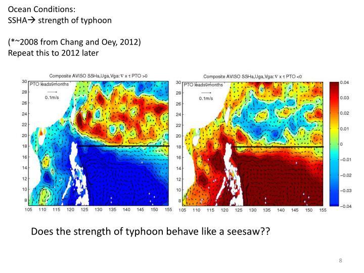 Ocean Conditions:
