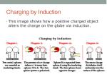 charging by induction2