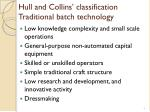 hull and collins classification traditional batch technology