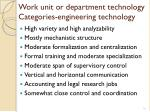 work unit or department technology categories engineering technology