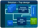 solution top design