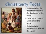 christianity facts