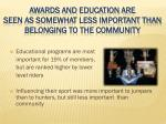 awards and education are seen as somewhat less important than belonging to the community