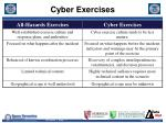 cyber exercises