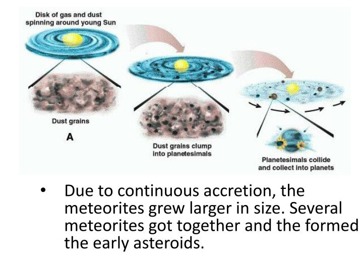 Due to continuous accretion, the meteorites grew larger in size. Several meteorites got together and the formed the early asteroids.