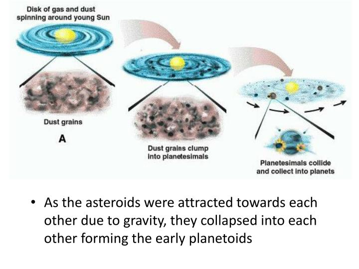 As the asteroids were attracted towards each other due to gravity, they collapsed into each other forming the early planetoids