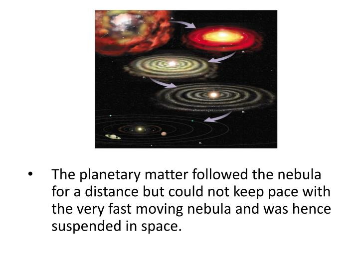 The planetary matter followed the nebula for a distance but could not keep pace with the very fast moving nebula and was hence suspended in space.