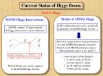 current status of higgs boson