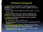 4 resource categories