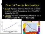 direct inverse relationships