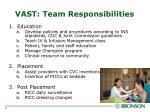 vast team responsibilities