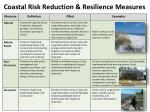 coastal risk reduction resilience measures
