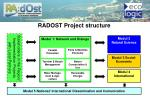 radost project structure