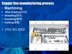 copper line manufacturing process1