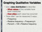graphing qualitative variables