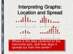 interpreting graphs location and spread