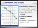 review of line graphs