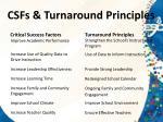 csfs turnaround principles